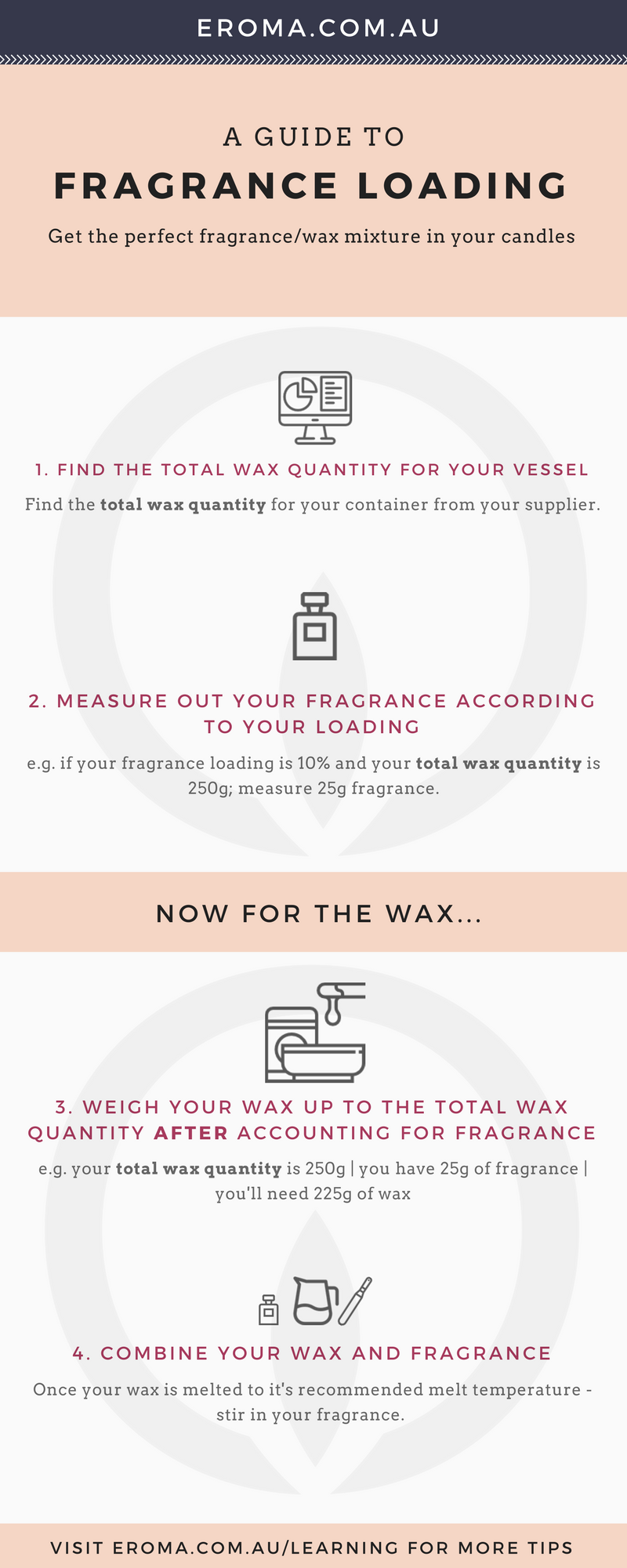 Infographic - A guide to fragrance loading (2).png